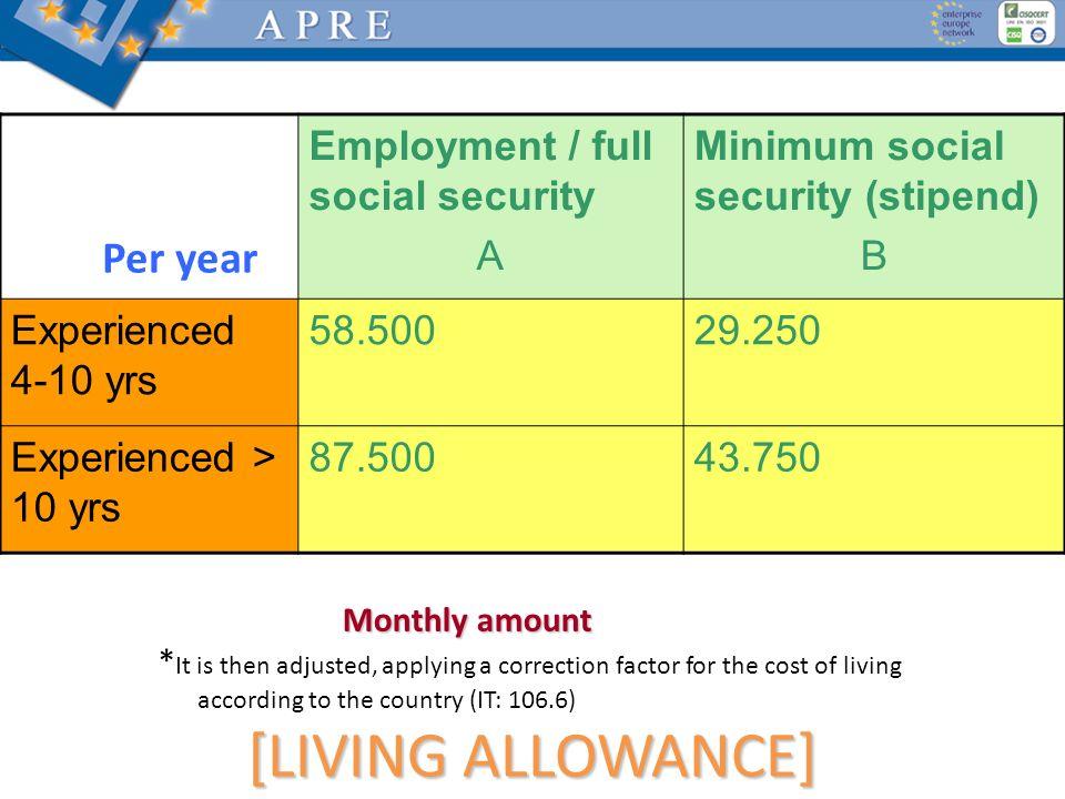 [LIVING ALLOWANCE] Per year Employment / full social security A